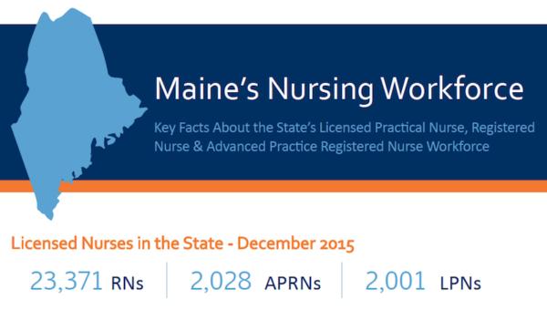 Maine nursing statistics
